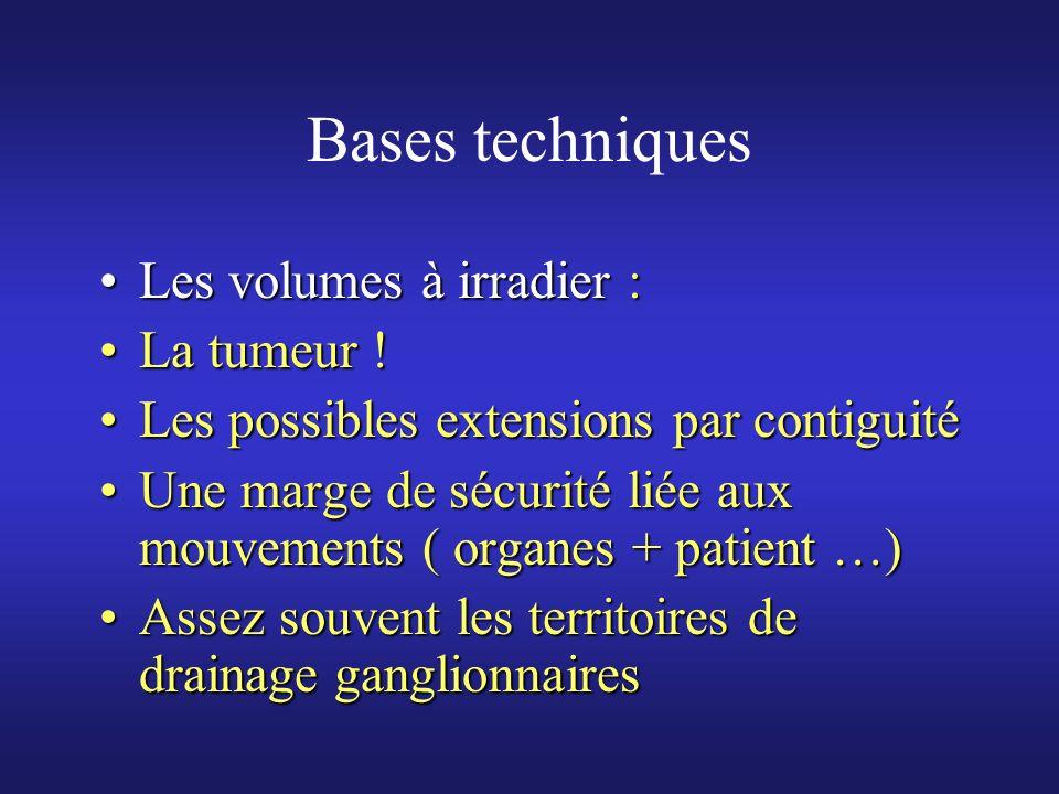 Bases techniques Les volumes à irradier : La tumeur !