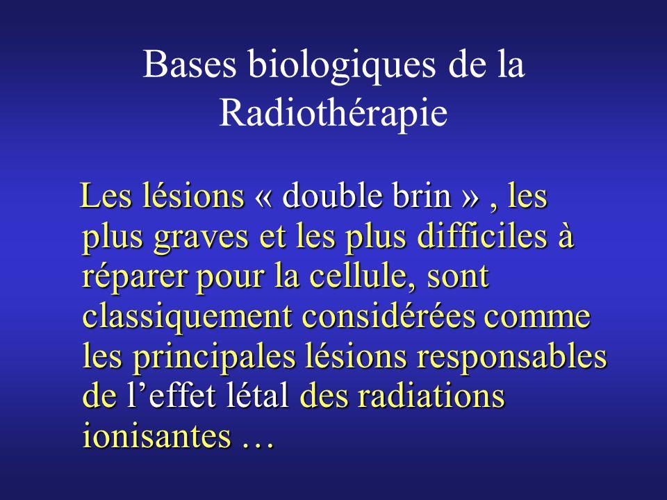Bases biologiques de la Radiothérapie