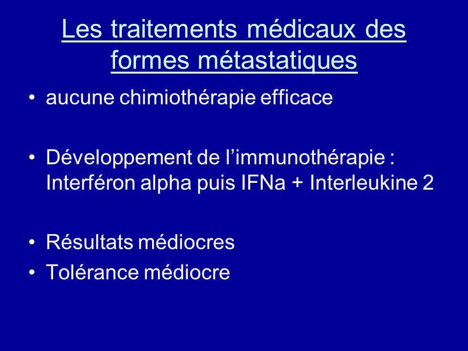 Les traitements médicaux des formes métastatiques