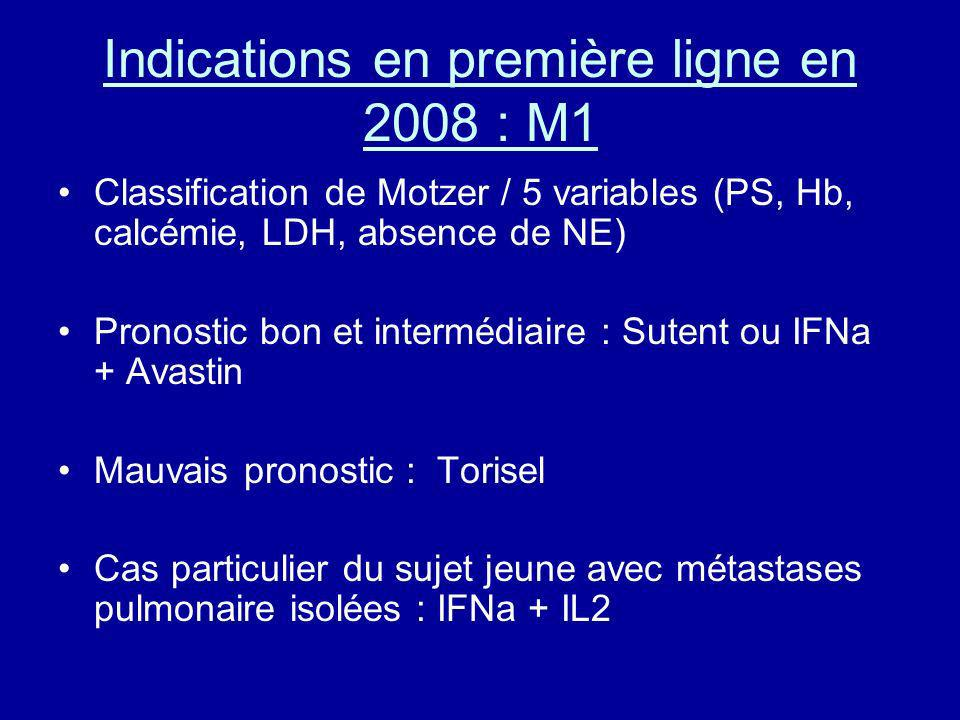 Indications en première ligne en 2008 : M1