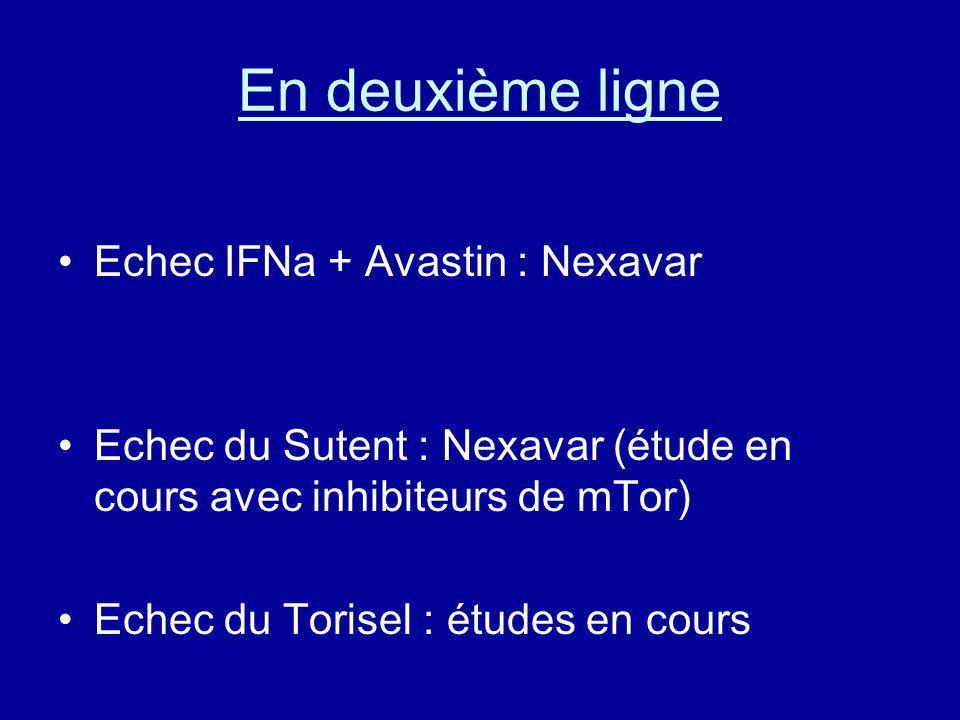 En deuxième ligne Echec IFNa + Avastin : Nexavar