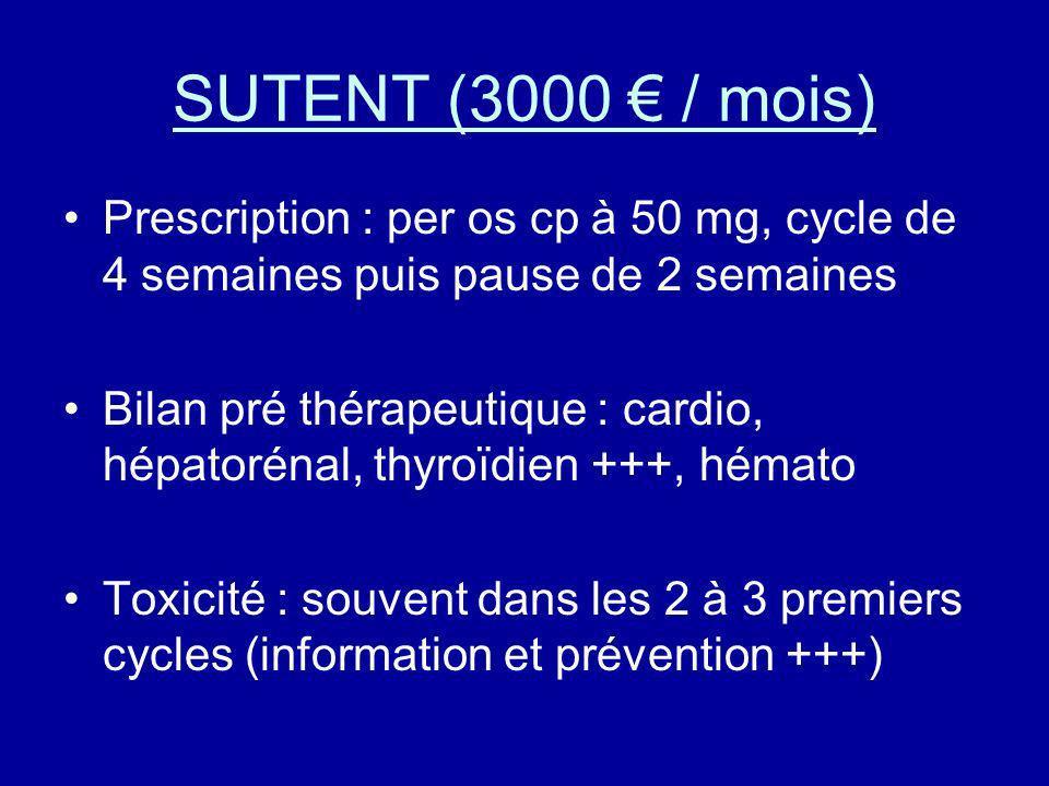 SUTENT (3000 € / mois)Prescription : per os cp à 50 mg, cycle de 4 semaines puis pause de 2 semaines.