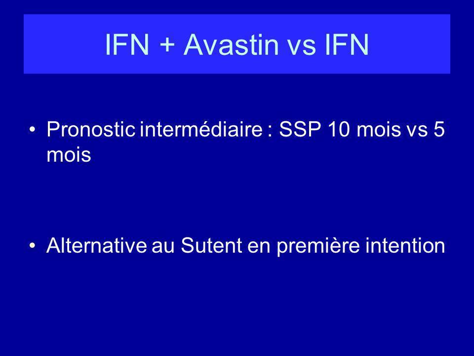 IFN + Avastin vs IFN Pronostic intermédiaire : SSP 10 mois vs 5 mois