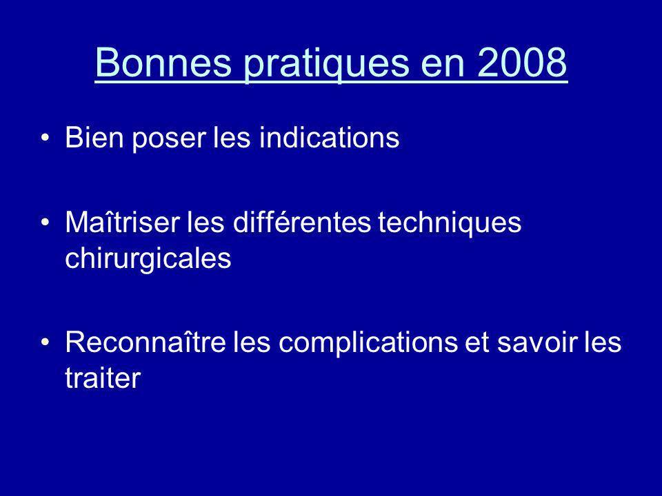 Bonnes pratiques en 2008 Bien poser les indications