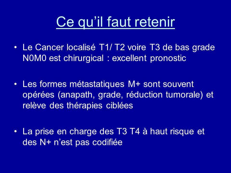 Ce qu'il faut retenir Le Cancer localisé T1/ T2 voire T3 de bas grade N0M0 est chirurgical : excellent pronostic.