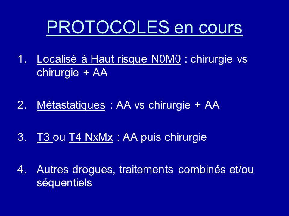 PROTOCOLES en cours Localisé à Haut risque N0M0 : chirurgie vs chirurgie + AA. Métastatiques : AA vs chirurgie + AA.