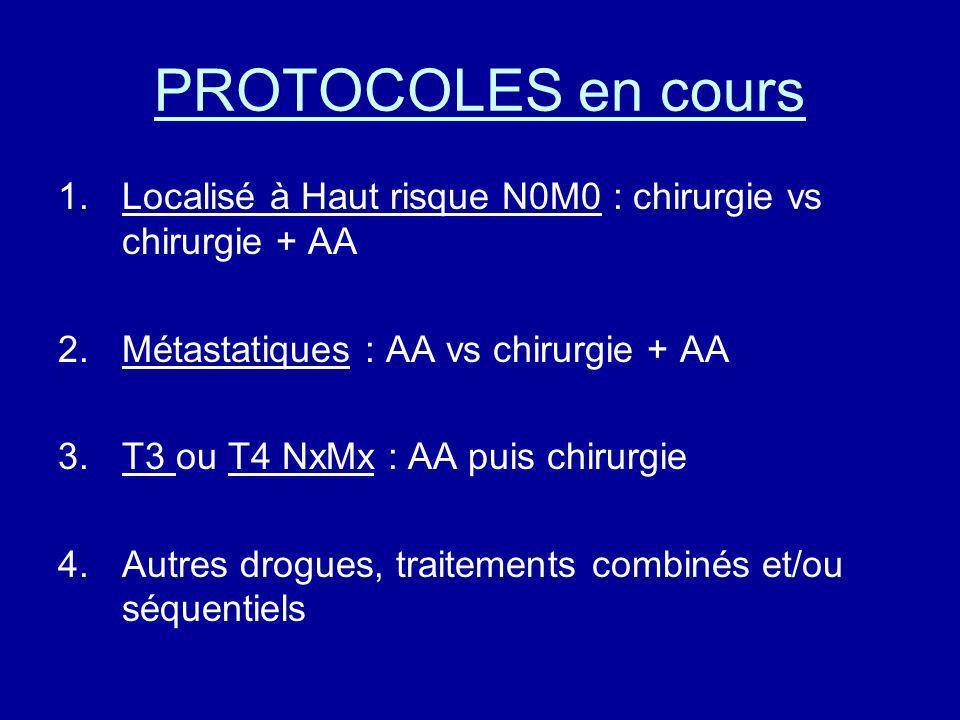 PROTOCOLES en coursLocalisé à Haut risque N0M0 : chirurgie vs chirurgie + AA. Métastatiques : AA vs chirurgie + AA.
