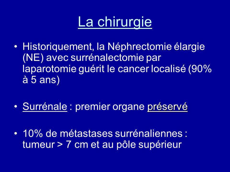 La chirurgieHistoriquement, la Néphrectomie élargie (NE) avec surrénalectomie par laparotomie guérit le cancer localisé (90% à 5 ans)