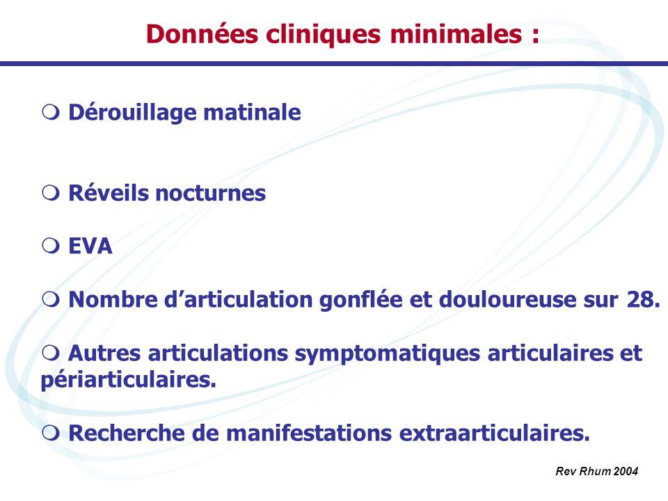 Données cliniques minimales :