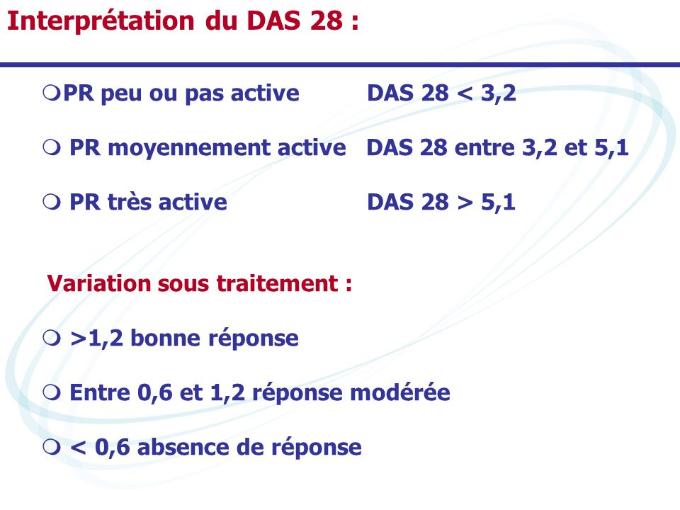 Interprétation du DAS 28 :