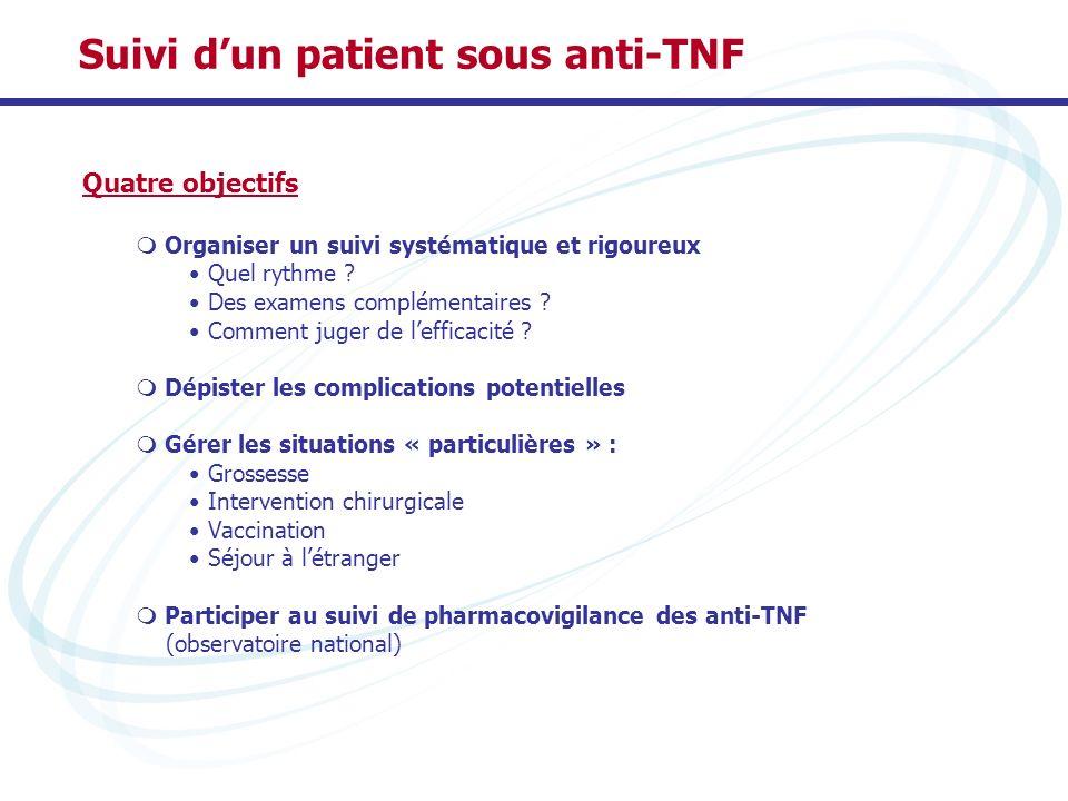 Suivi d'un patient sous anti-TNF
