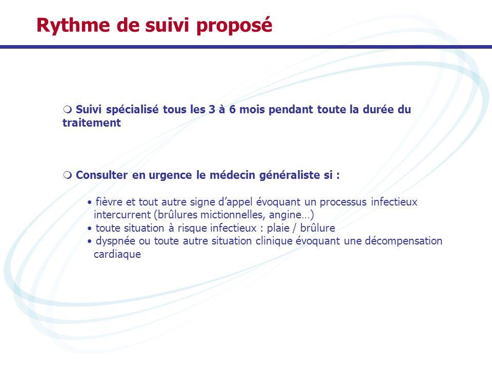 Rythme de suivi proposé