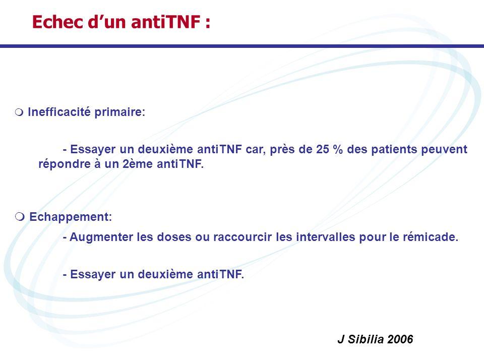 Echec d'un antiTNF : Inefficacité primaire: - Essayer un deuxième antiTNF car, près de 25 % des patients peuvent répondre à un 2ème antiTNF.