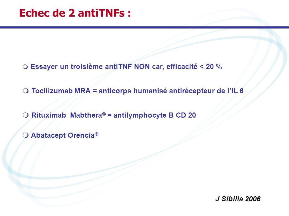 Echec de 2 antiTNFs : Essayer un troisième antiTNF NON car, efficacité < 20 % Tocilizumab MRA = anticorps humanisé antirécepteur de l'IL 6.