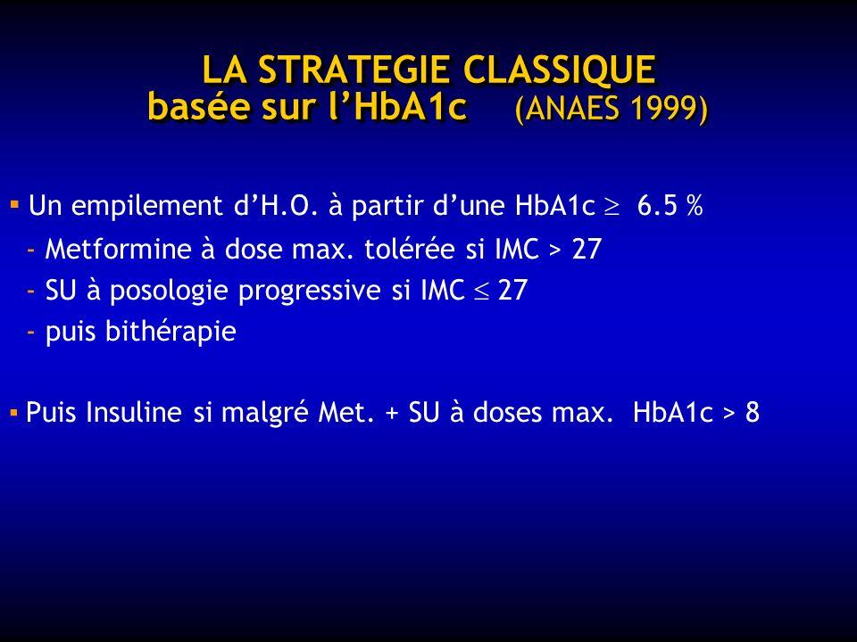 LA STRATEGIE CLASSIQUE basée sur l'HbA1c (ANAES 1999)