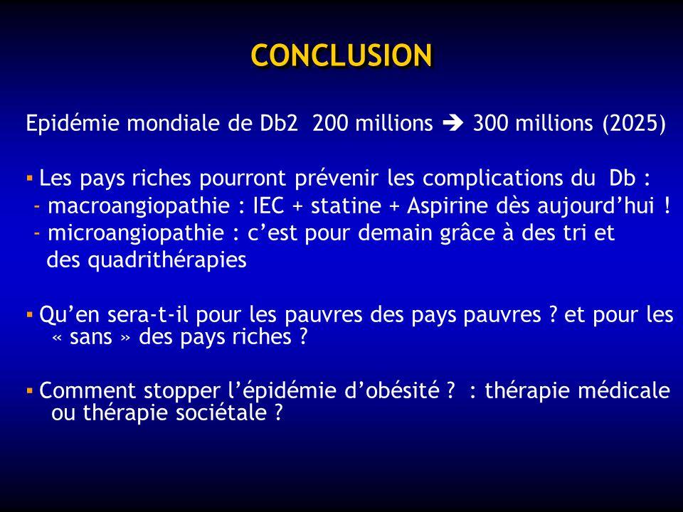 CONCLUSION Epidémie mondiale de Db2 200 millions  300 millions (2025)
