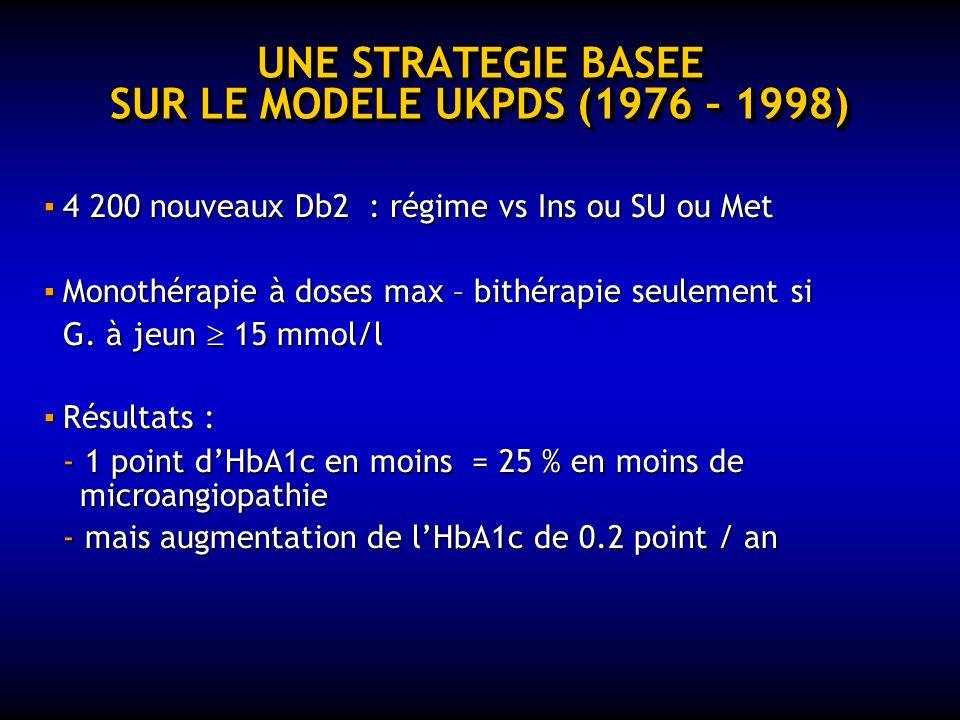 UNE STRATEGIE BASEE SUR LE MODELE UKPDS (1976 – 1998)