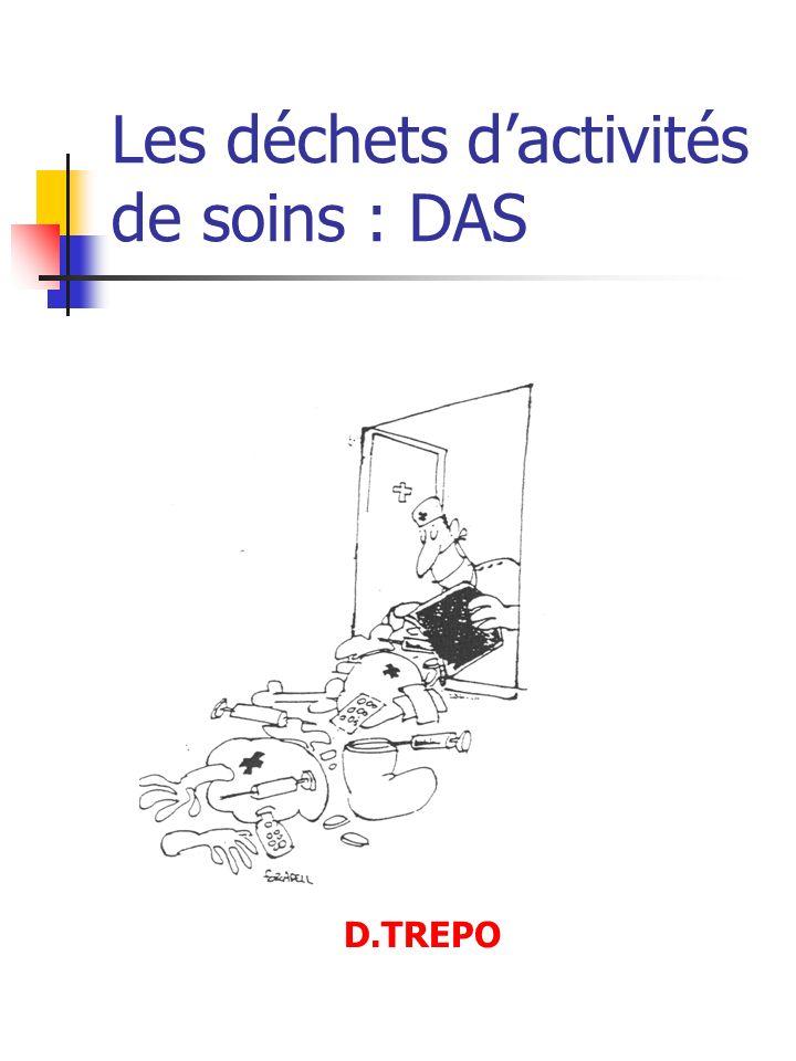 Les déchets d'activités de soins : DAS