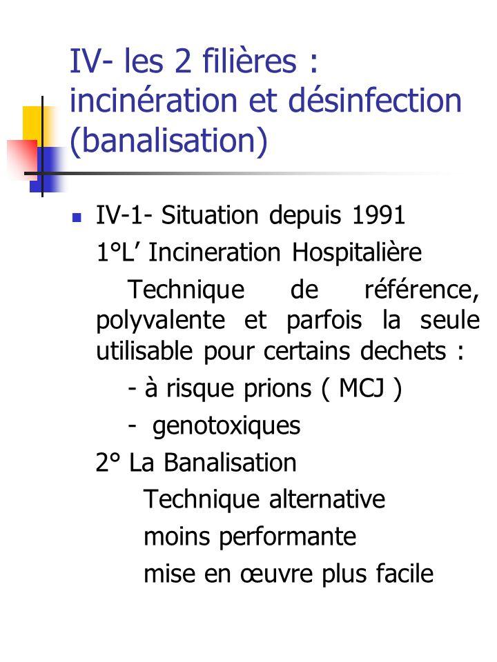 IV- les 2 filières : incinération et désinfection (banalisation)