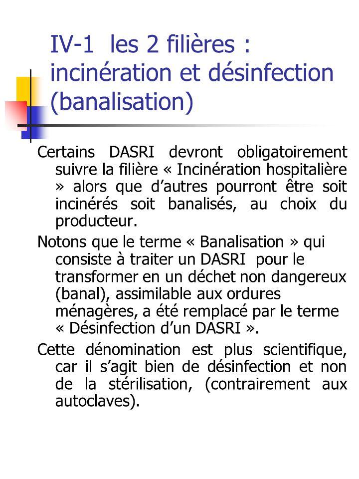 IV-1 les 2 filières : incinération et désinfection (banalisation)