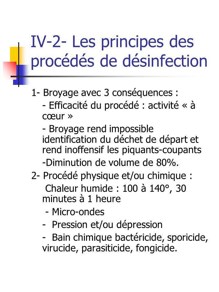 IV-2- Les principes des procédés de désinfection