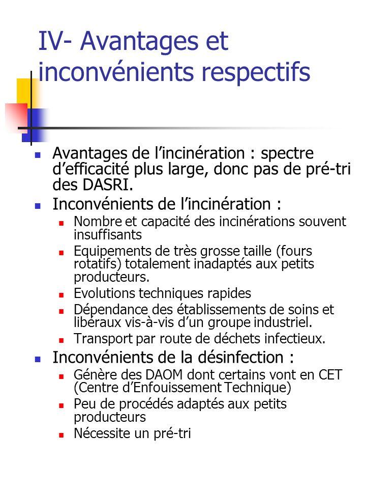IV- Avantages et inconvénients respectifs