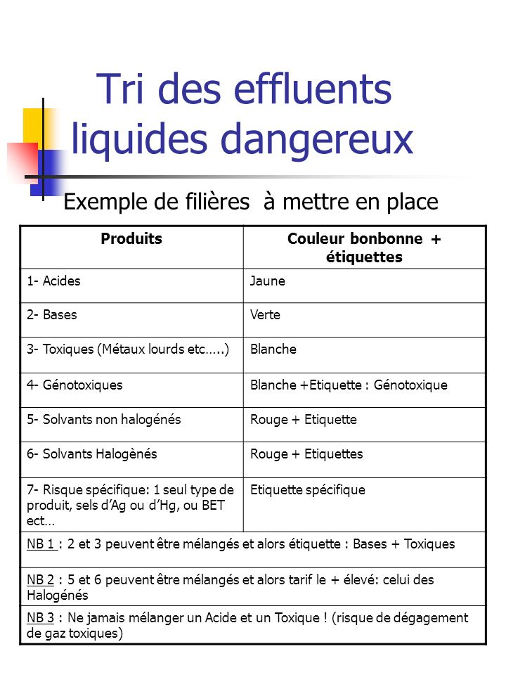 Tri des effluents liquides dangereux