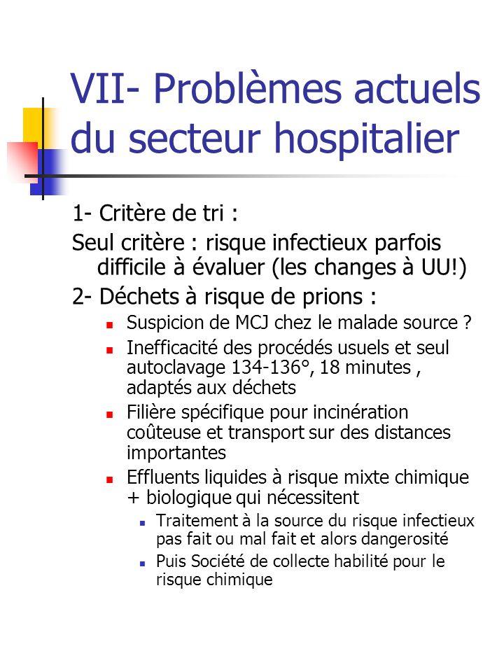 VII- Problèmes actuels du secteur hospitalier