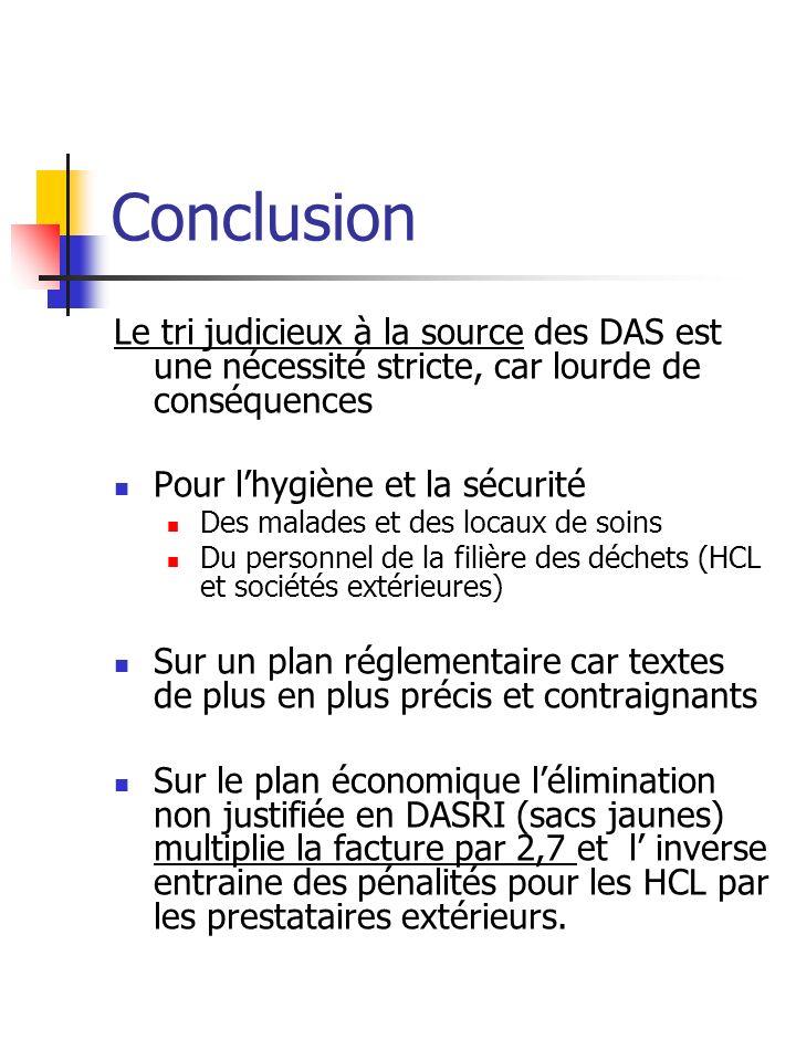 Conclusion Le tri judicieux à la source des DAS est une nécessité stricte, car lourde de conséquences.