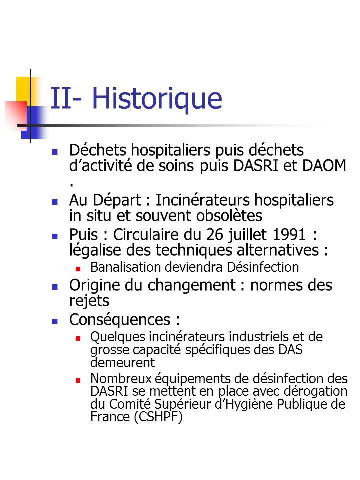 II- HistoriqueDéchets hospitaliers puis déchets d'activité de soins puis DASRI et DAOM .