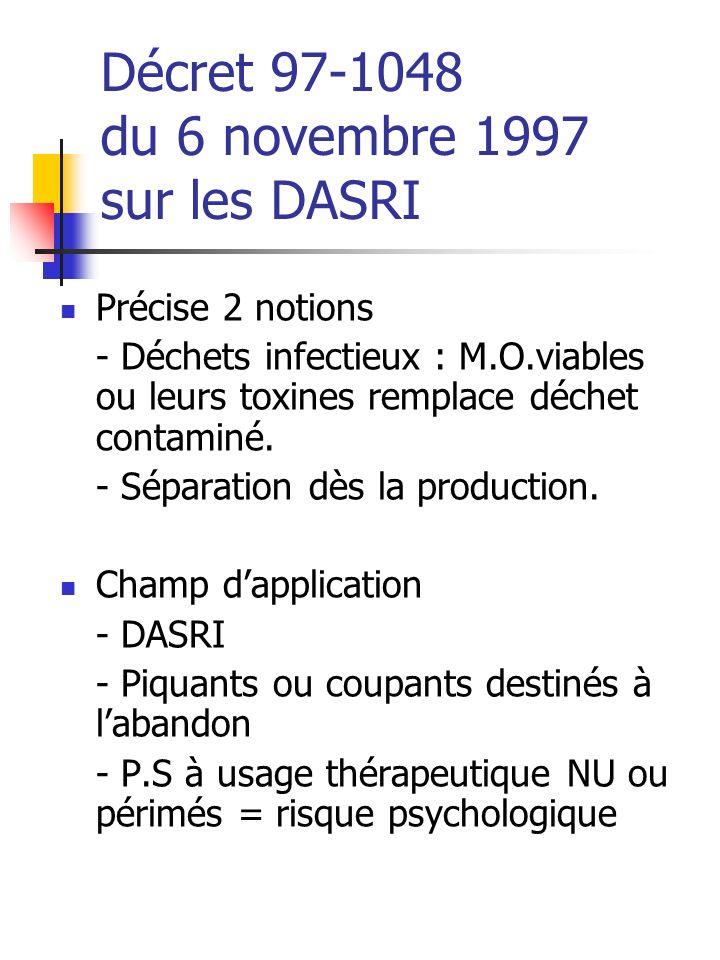 Décret 97-1048 du 6 novembre 1997 sur les DASRI