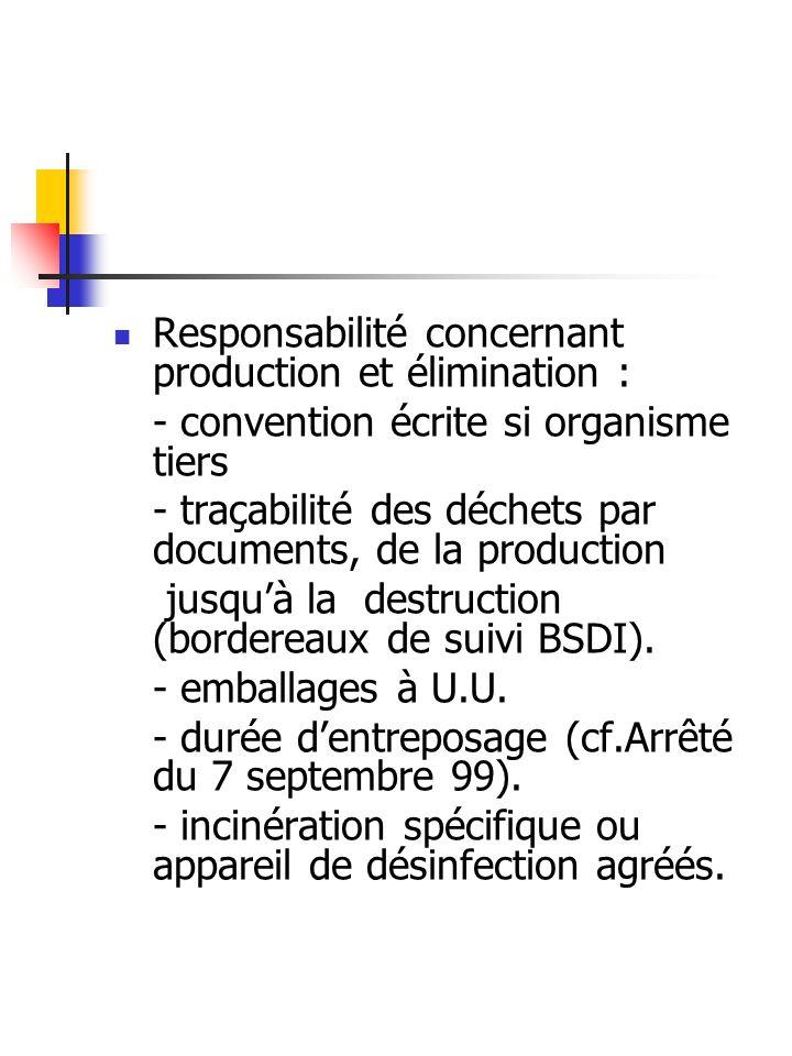Responsabilité concernant production et élimination :