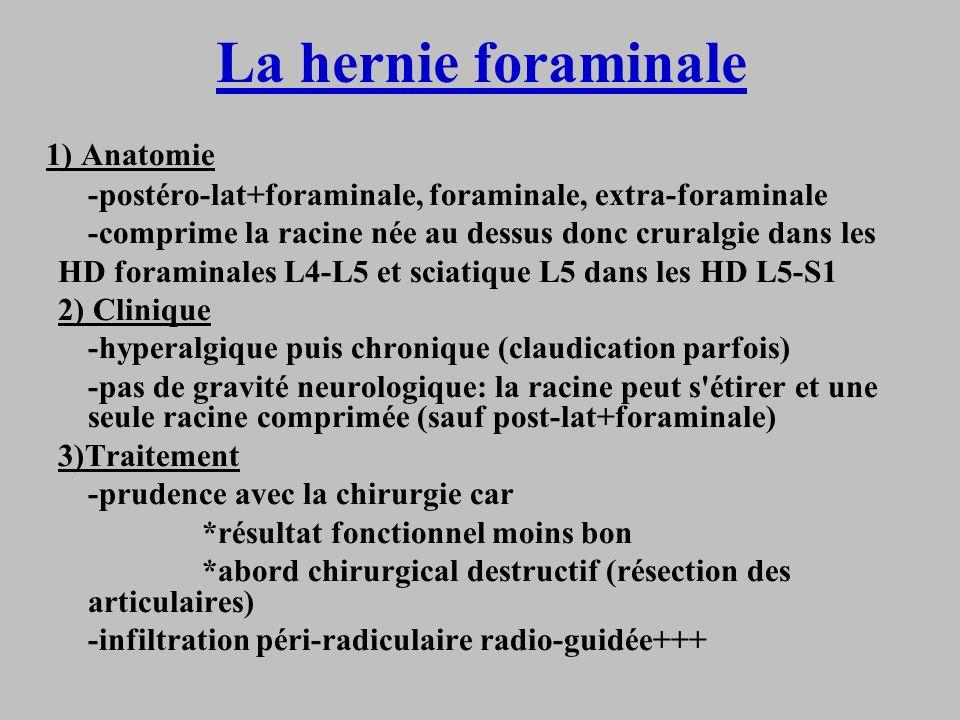 La hernie foraminale 1) Anatomie