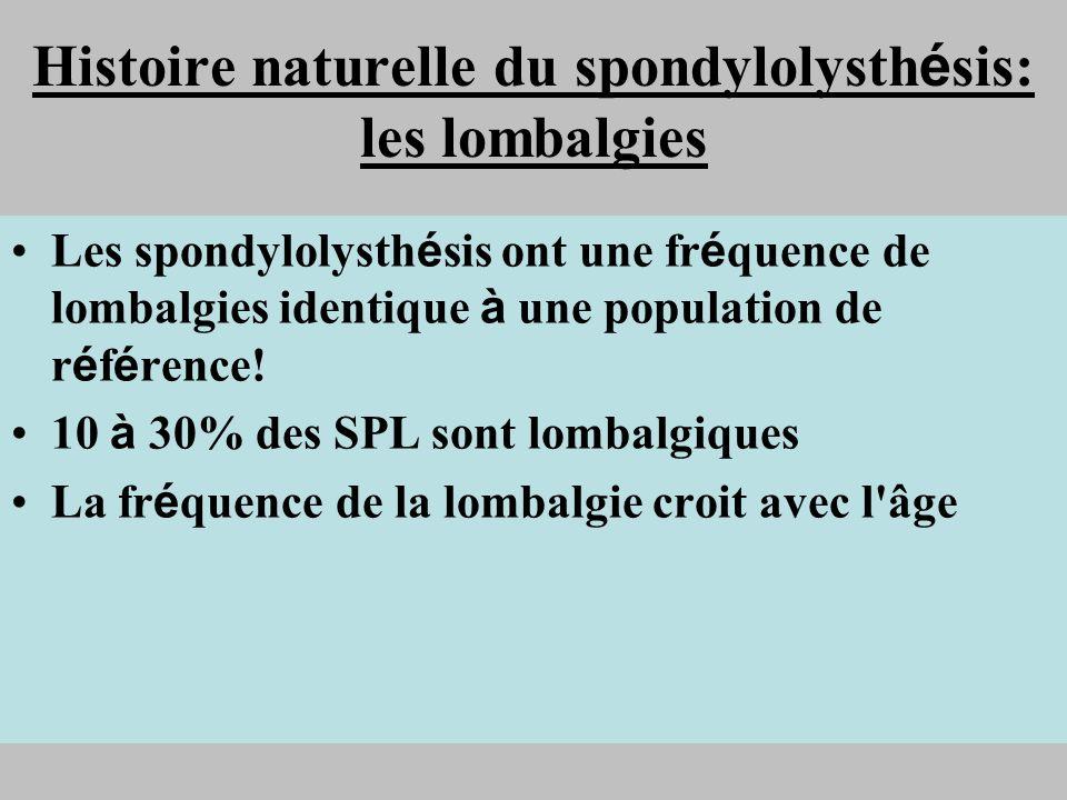 Histoire naturelle du spondylolysthésis: les lombalgies