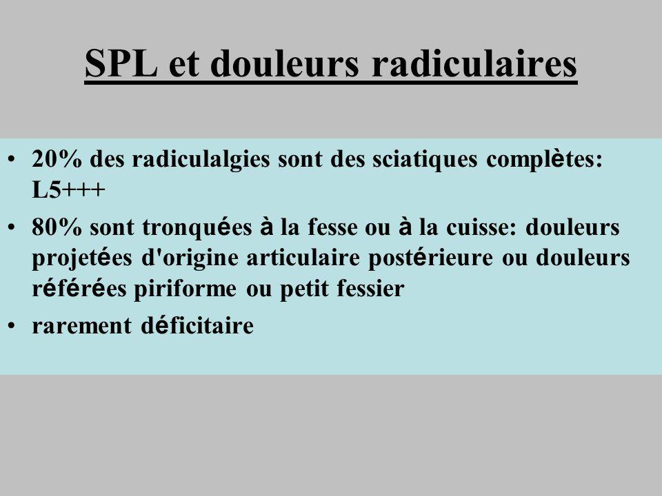SPL et douleurs radiculaires