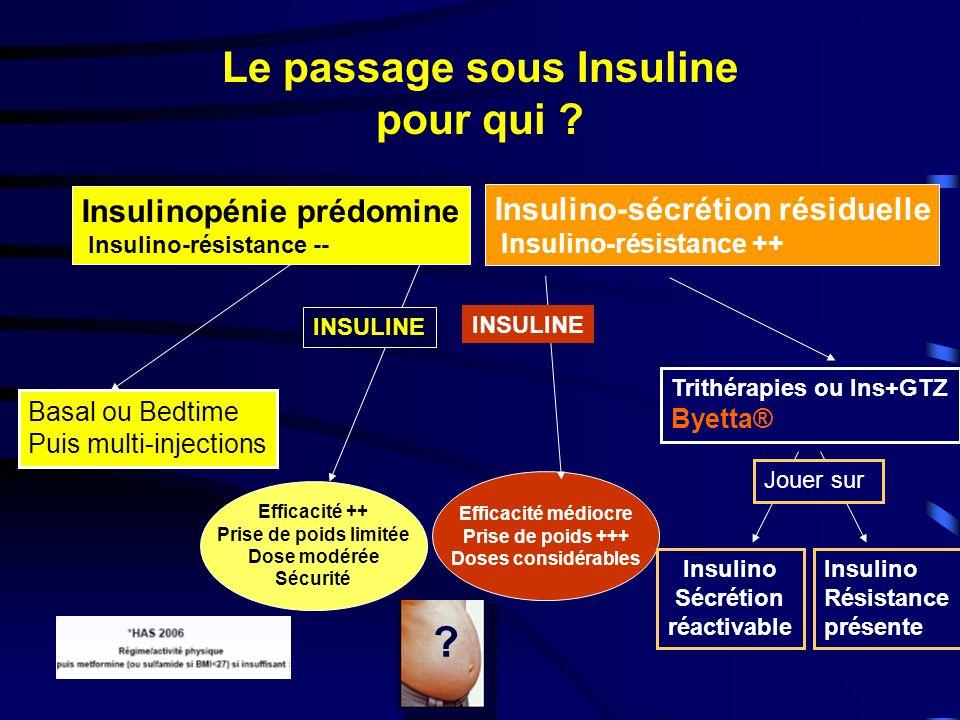 Le passage sous Insuline pour qui