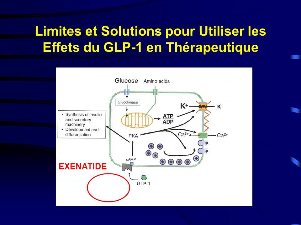 Limites et Solutions pour Utiliser les Effets du GLP-1 en Thérapeutique