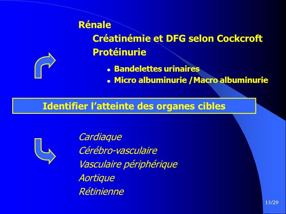 Identifier l'atteinte des organes cibles