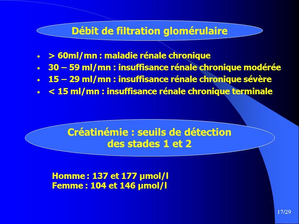 Débit de filtration glomérulaire