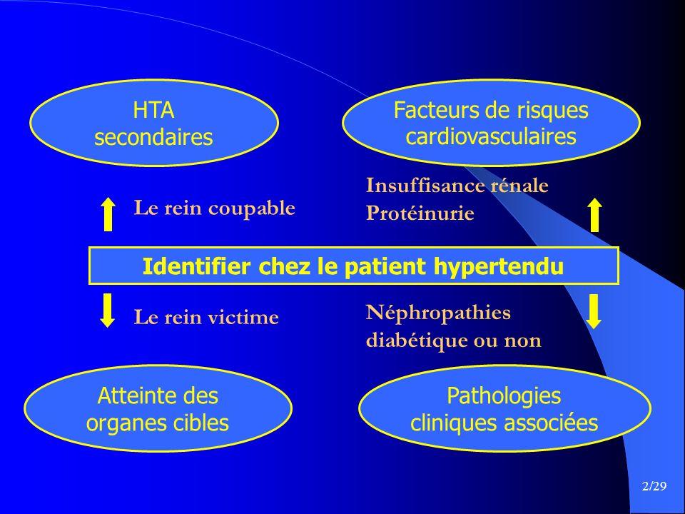 Facteurs de risques cardiovasculaires