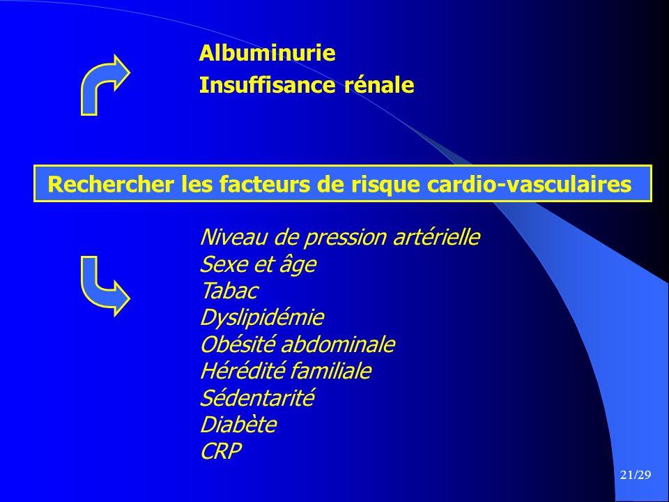 Albuminurie Insuffisance rénale. Rechercher les facteurs de risque cardio-vasculaires. Niveau de pression artérielle.