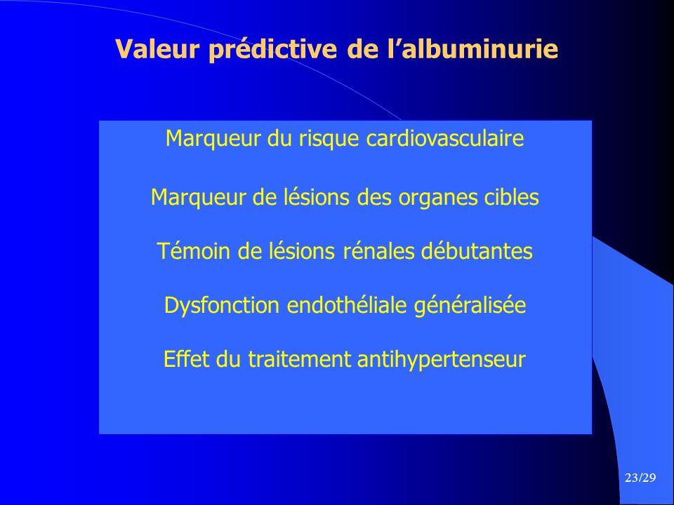 Valeur prédictive de l'albuminurie