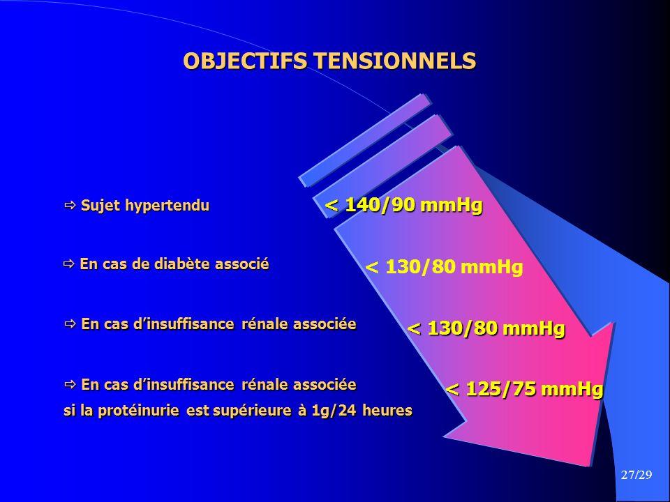 OBJECTIFS TENSIONNELS