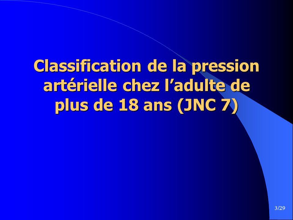 Classification de la pression artérielle chez l'adulte de plus de 18 ans (JNC 7)