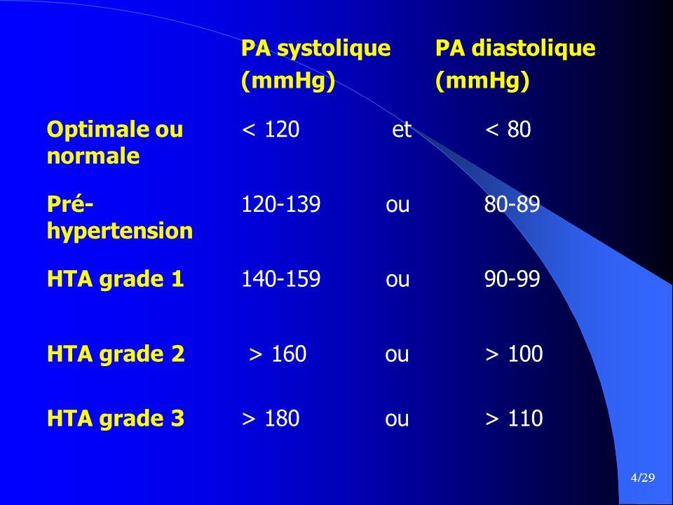 PA systolique (mmHg) PA diastolique. Optimale ou normale. < 120 et. < 80. Pré-hypertension.