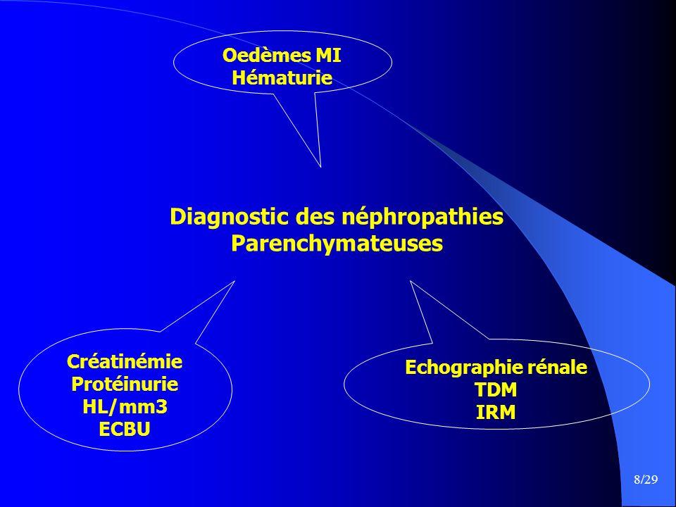 Diagnostic des néphropathies