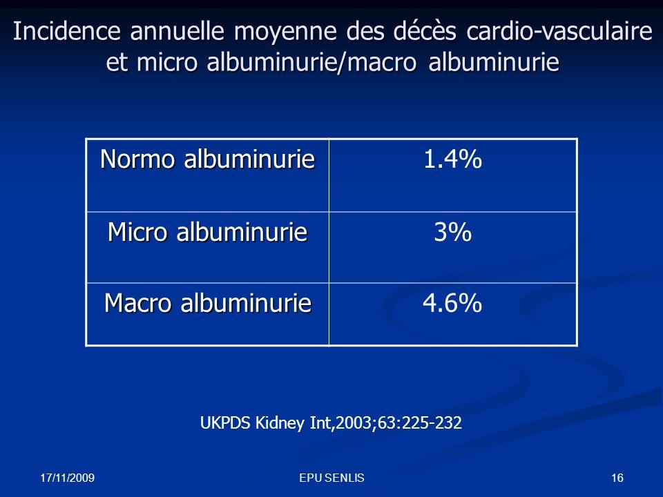 Incidence annuelle moyenne des décès cardio-vasculaire
