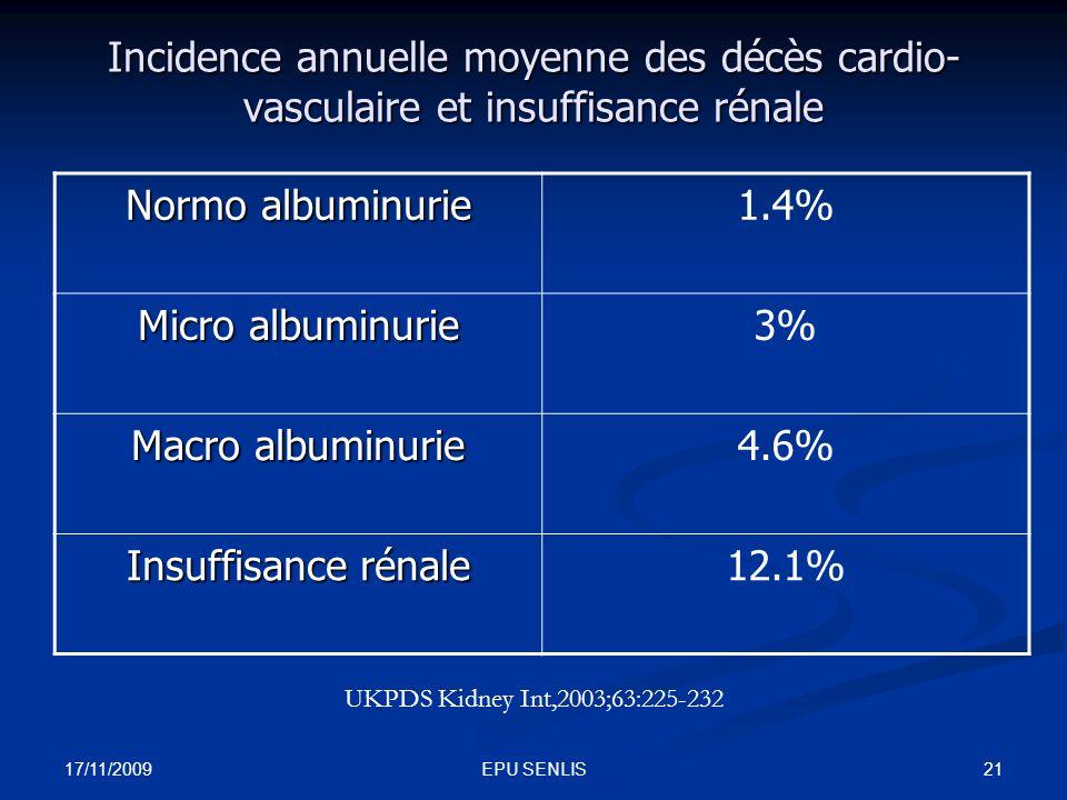 Incidence annuelle moyenne des décès cardio-vasculaire et insuffisance rénale