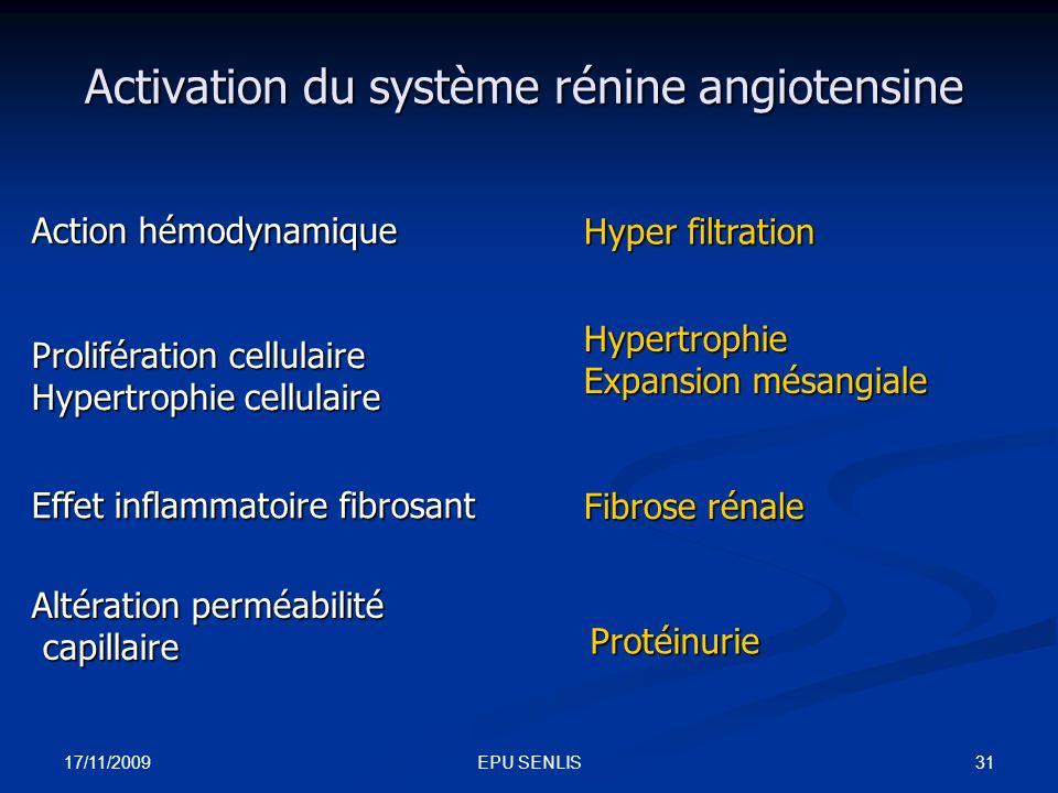 Activation du système rénine angiotensine