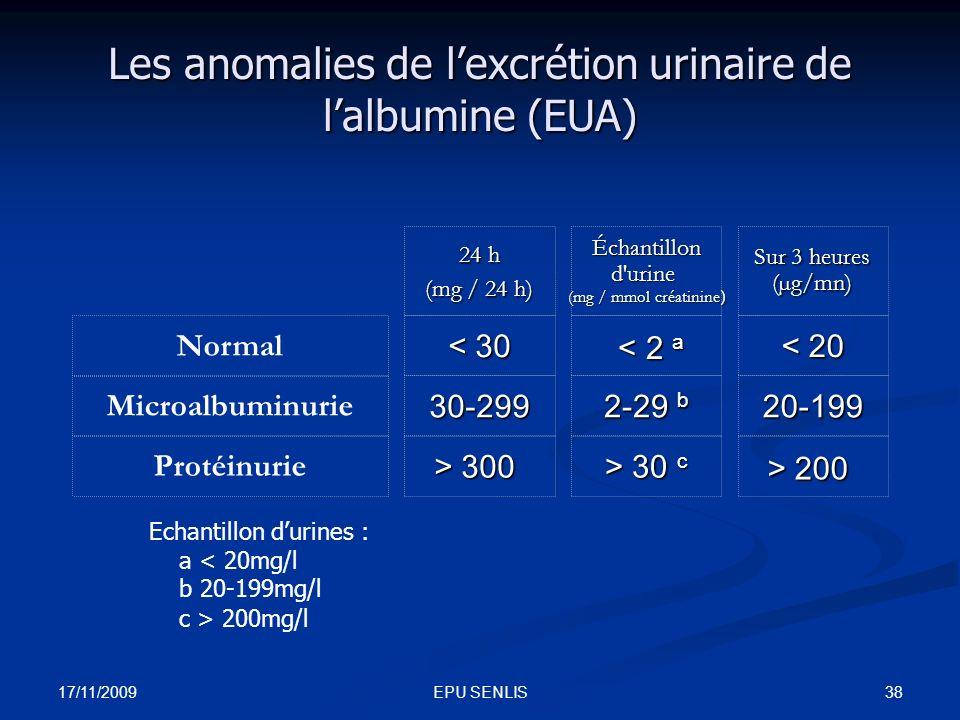 Les anomalies de l'excrétion urinaire de l'albumine (EUA)